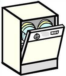 Appliance Removal & Disposal: Dishwasher Removal